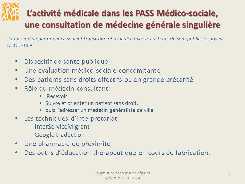 Lactivité médicale dans les PASS Médico-sociale, une consultation de médecine générale singulière Dispositif de santé publique Une évaluation médico-s