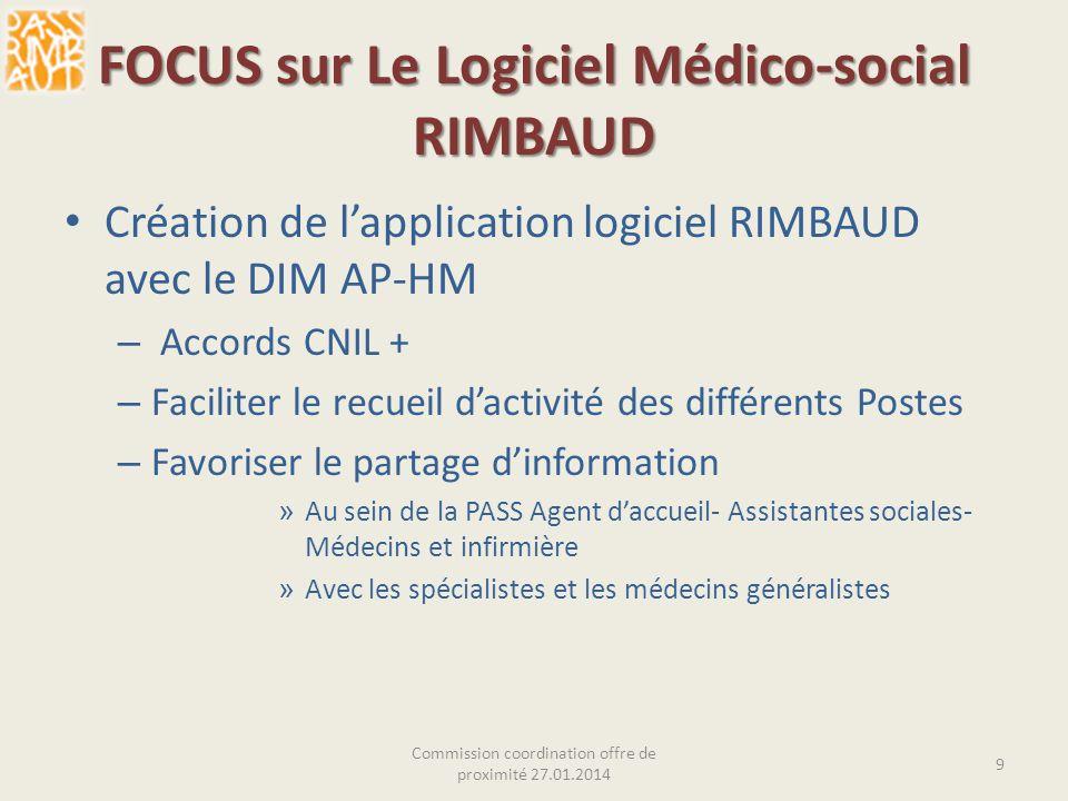 FOCUS sur Le Logiciel Médico-social RIMBAUD Création de lapplication logiciel RIMBAUD avec le DIM AP-HM – Accords CNIL + – Faciliter le recueil dactiv