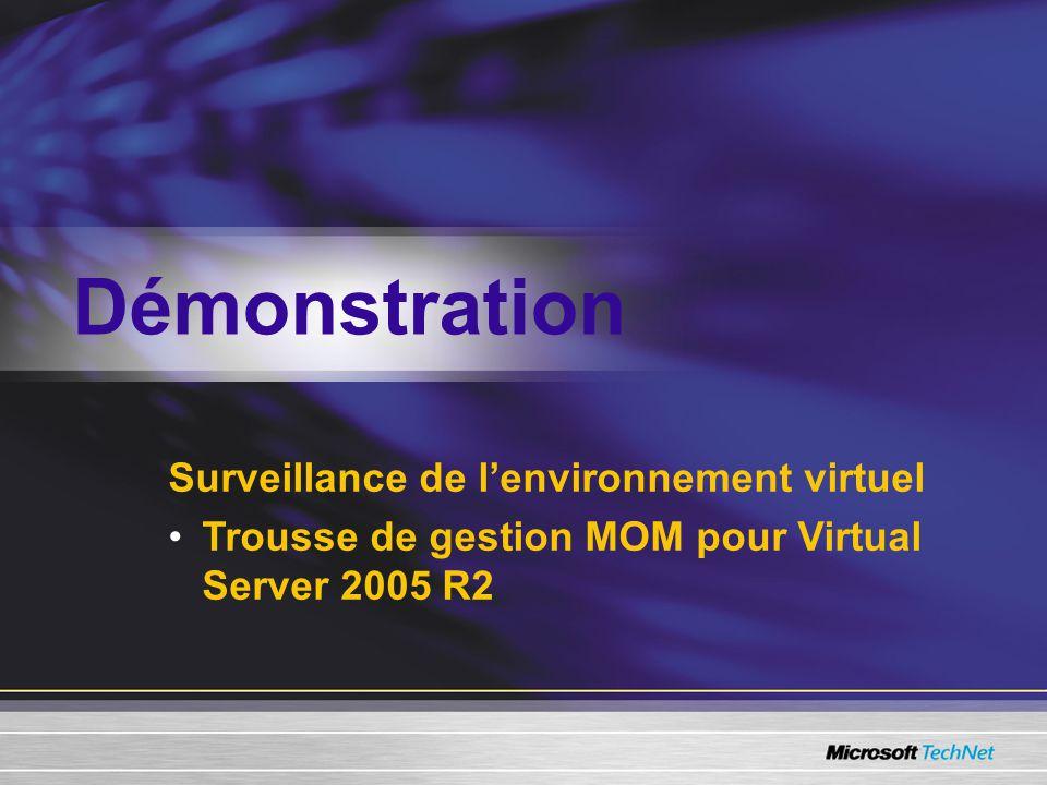 Surveillance de lenvironnement virtuel Trousse de gestion MOM pour Virtual Server 2005 R2 Démonstration