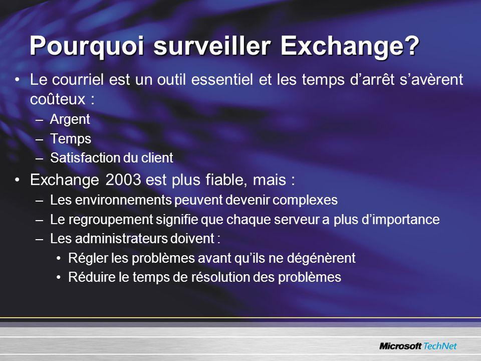 Pourquoi surveiller Exchange.
