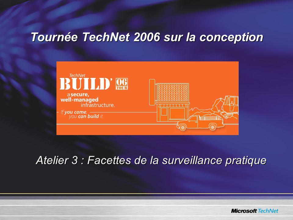 Tournée TechNet 2006 sur la conception Atelier 3 : Facettes de la surveillance pratique