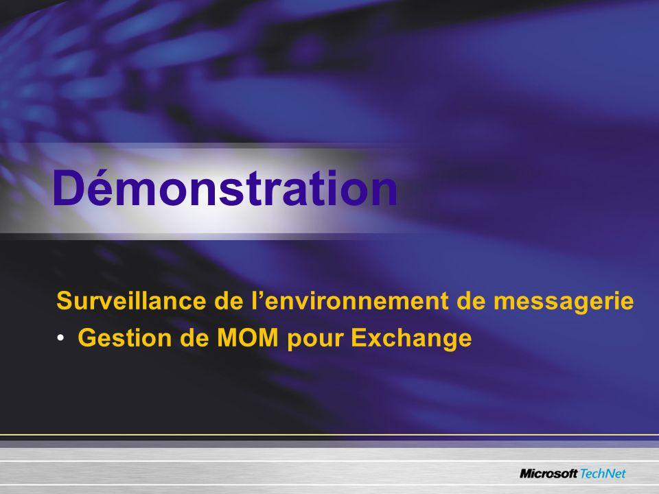 Surveillance de lenvironnement de messagerie Gestion de MOM pour Exchange Démonstration