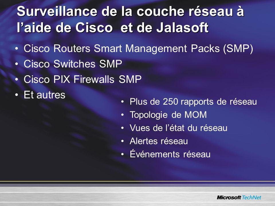 Surveillance de la couche réseau à laide de Cisco et de Jalasoft Cisco Routers Smart Management Packs (SMP) Cisco Switches SMP Cisco PIX Firewalls SMP Et autres Plus de 250 rapports de réseau Topologie de MOM Vues de létat du réseau Alertes réseau Événements réseau