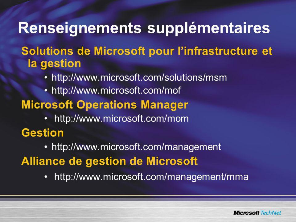 Renseignements supplémentaires Solutions de Microsoft pour linfrastructure et la gestion http://www.microsoft.com/solutions/msm http://www.microsoft.com/mof Microsoft Operations Manager http://www.microsoft.com/mom Gestion http://www.microsoft.com/management Alliance de gestion de Microsoft http://www.microsoft.com/management/mma
