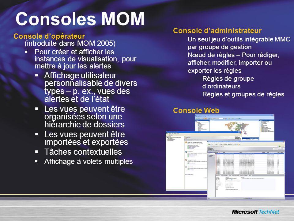 Consoles MOM Console dopérateur (introduite dans MOM 2005) Pour créer et afficher les instances de visualisation, pour mettre à jour les alertes Affichage utilisateur personnalisable de divers types – p.