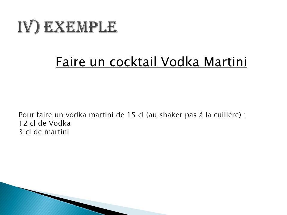 Pour faire un vodka martini de 15 cl (au shaker pas à la cuillère) : 12 cl de Vodka 3 cl de martini Faire un cocktail Vodka Martini
