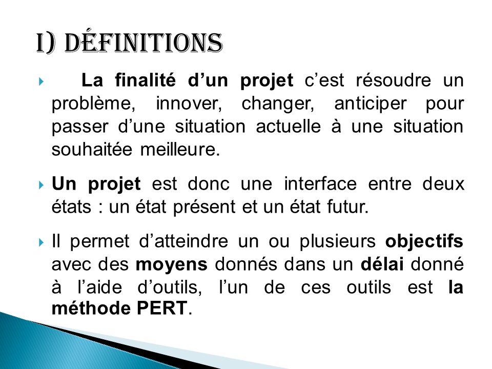 La finalité dun projet cest résoudre un problème, innover, changer, anticiper pour passer dune situation actuelle à une situation souhaitée meilleure.