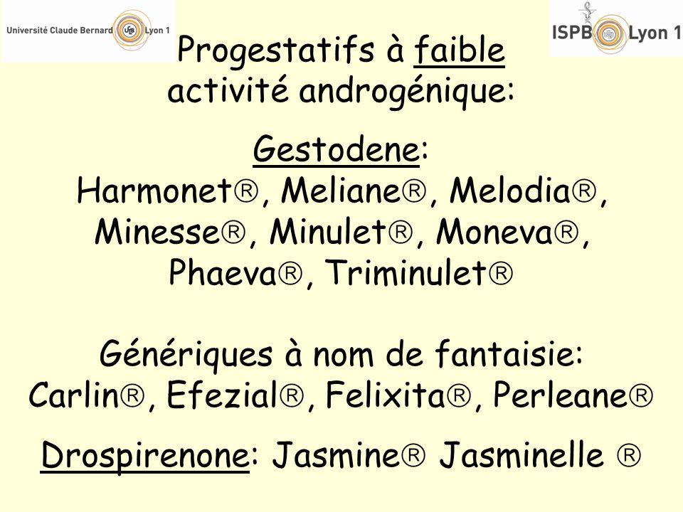 Progestatifs à faible activité androgénique: Gestodene: Harmonet, Meliane, Melodia, Minesse, Minulet, Moneva, Phaeva, Triminulet Génériques à nom de f