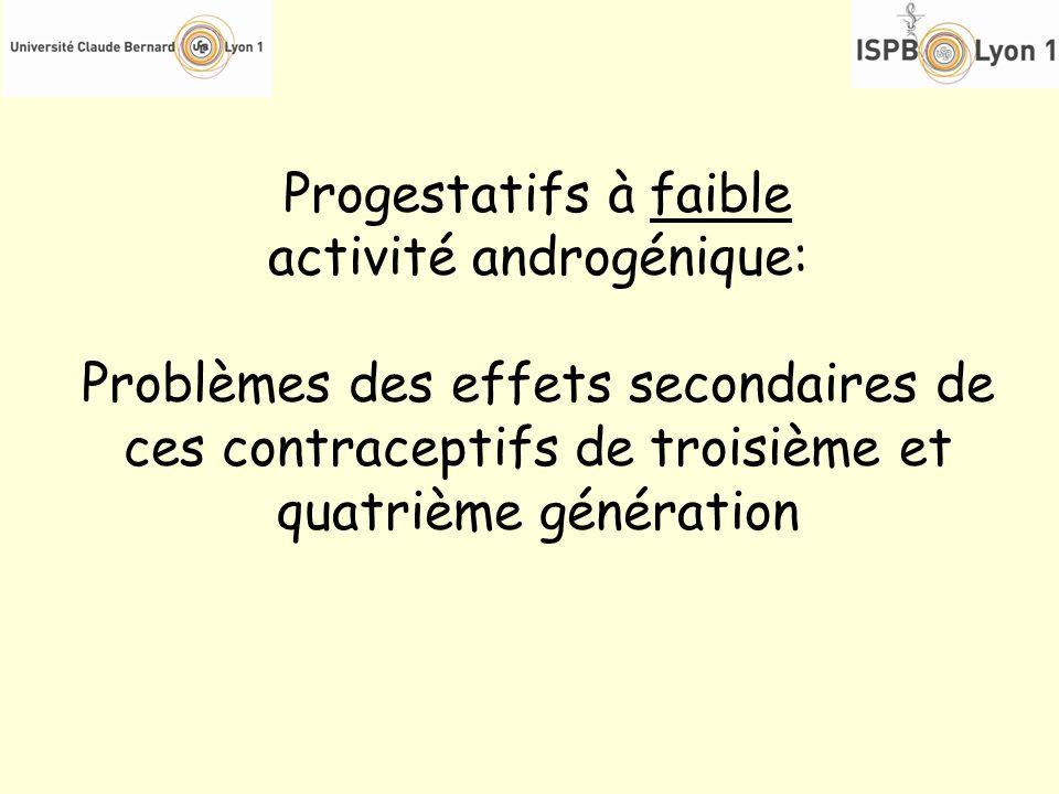 Progestatifs à faible activité androgénique: Problèmes des effets secondaires de ces contraceptifs de troisième et quatrième génération