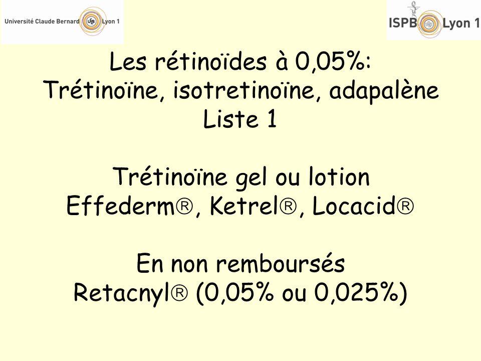 Les rétinoïdes à 0,05%: Trétinoïne, isotretinoïne, adapalène Liste 1 Trétinoïne gel ou lotion Effederm, Ketrel, Locacid En non remboursés Retacnyl (0,