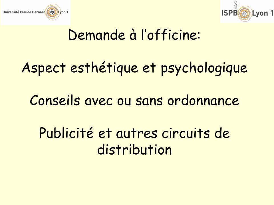 Demande à lofficine: Aspect esthétique et psychologique Conseils avec ou sans ordonnance Publicité et autres circuits de distribution