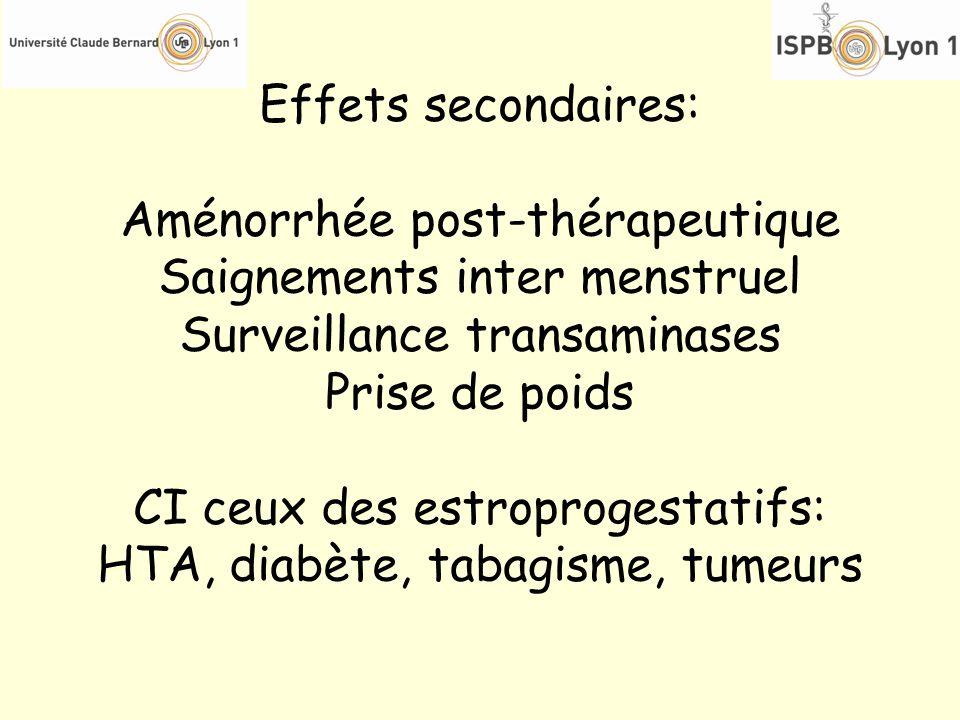 Effets secondaires: Aménorrhée post-thérapeutique Saignements inter menstruel Surveillance transaminases Prise de poids CI ceux des estroprogestatifs: