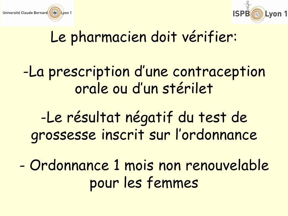 Le pharmacien doit vérifier: -La prescription dune contraception orale ou dun stérilet -Le résultat négatif du test de grossesse inscrit sur lordonnan