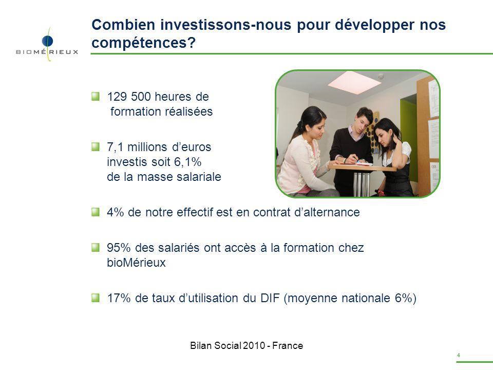 Bilan Social 2010 - France 4 Combien investissons-nous pour développer nos compétences.