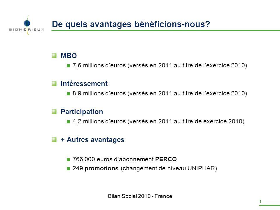 Bilan Social 2010 - France 6
