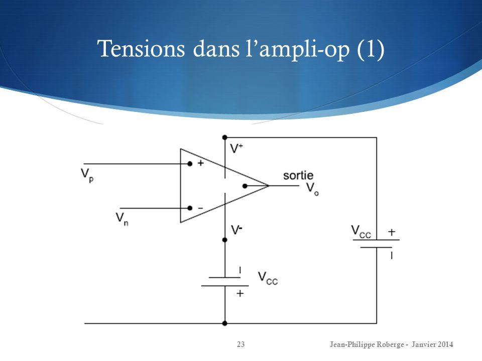 Tensions dans lampli-op (1) Jean-Philippe Roberge - Janvier 201423