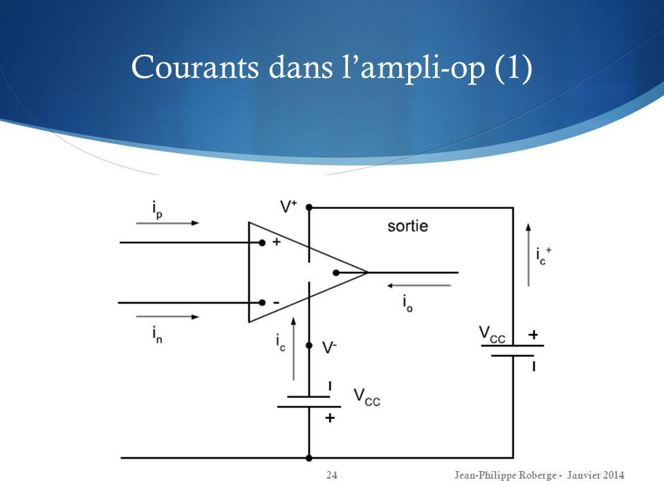 Courants dans lampli-op (1) Jean-Philippe Roberge - Janvier 201424