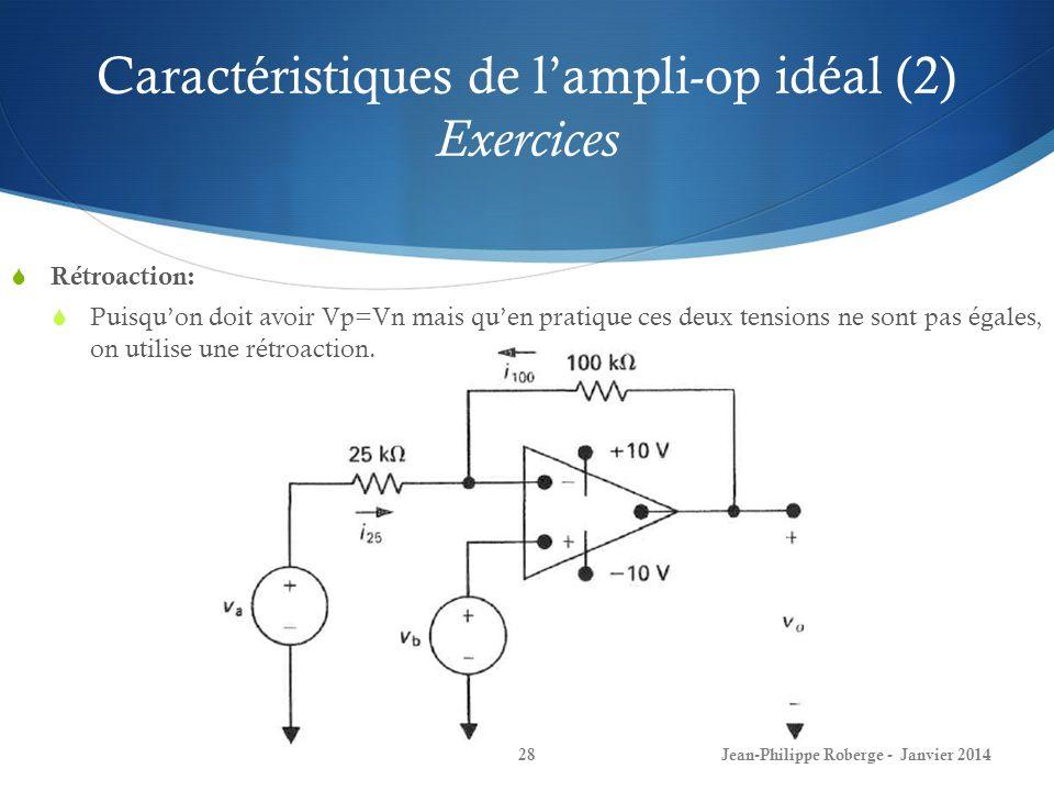 Caractéristiques de lampli-op idéal (2) Exercices Rétroaction: Puisquon doit avoir Vp=Vn mais quen pratique ces deux tensions ne sont pas égales, on utilise une rétroaction.