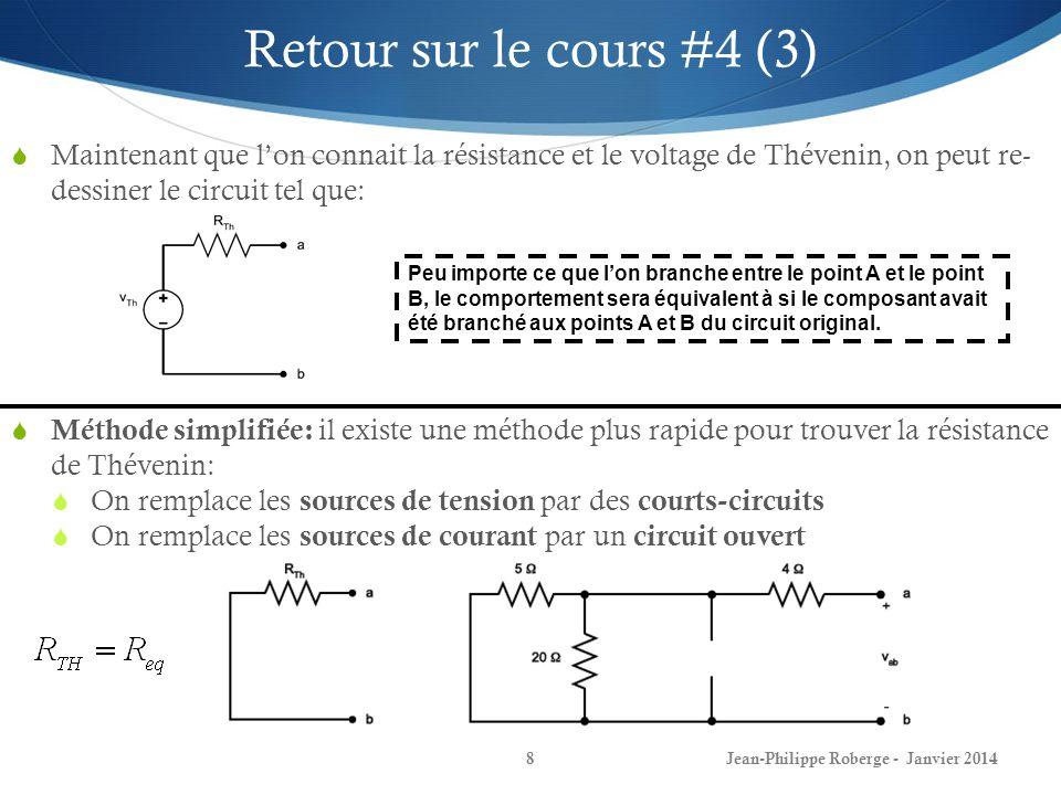 Jean-Philippe Roberge - Janvier 20148 Retour sur le cours #4 (3) Maintenant que lon connait la résistance et le voltage de Thévenin, on peut re- dessiner le circuit tel que: Peu importe ce que lon branche entre le point A et le point B, le comportement sera équivalent à si le composant avait été branché aux points A et B du circuit original.