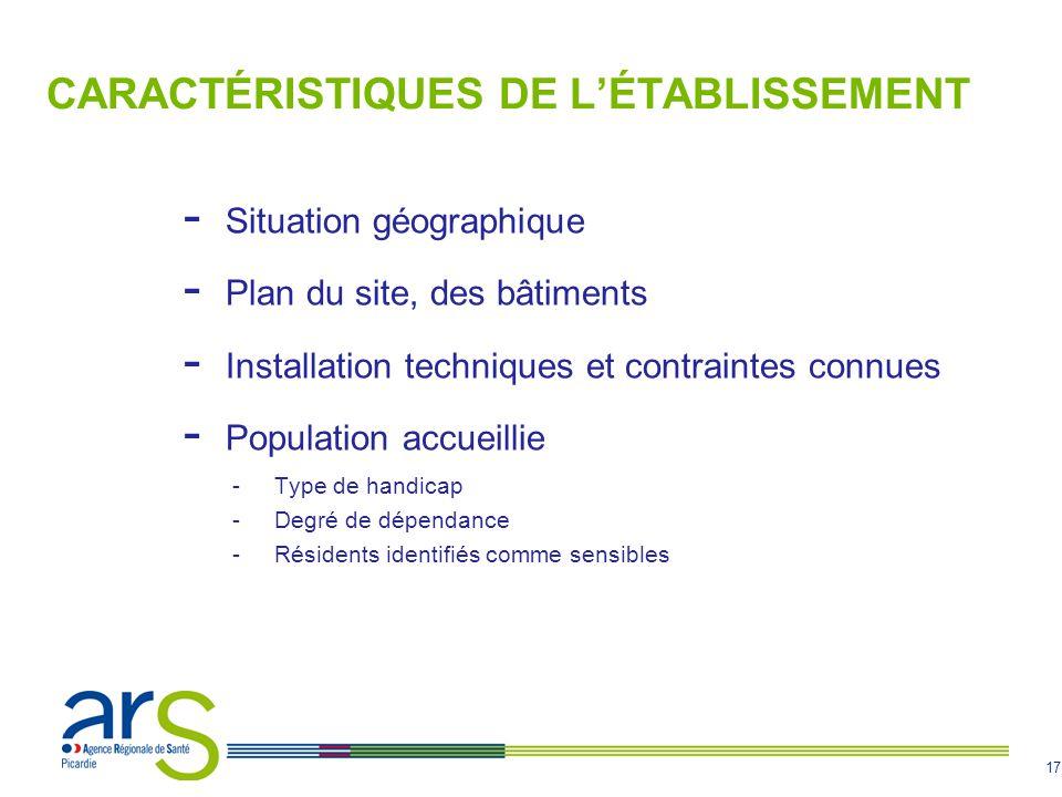 17 CARACTÉRISTIQUES DE LÉTABLISSEMENT - Situation géographique - Plan du site, des bâtiments - Installation techniques et contraintes connues - Popula
