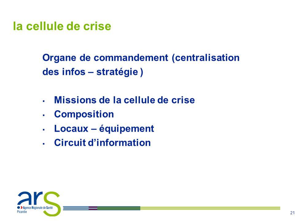 21 la cellule de crise Organe de commandement (centralisation des infos – stratégie ) Missions de la cellule de crise Composition Locaux – équipement