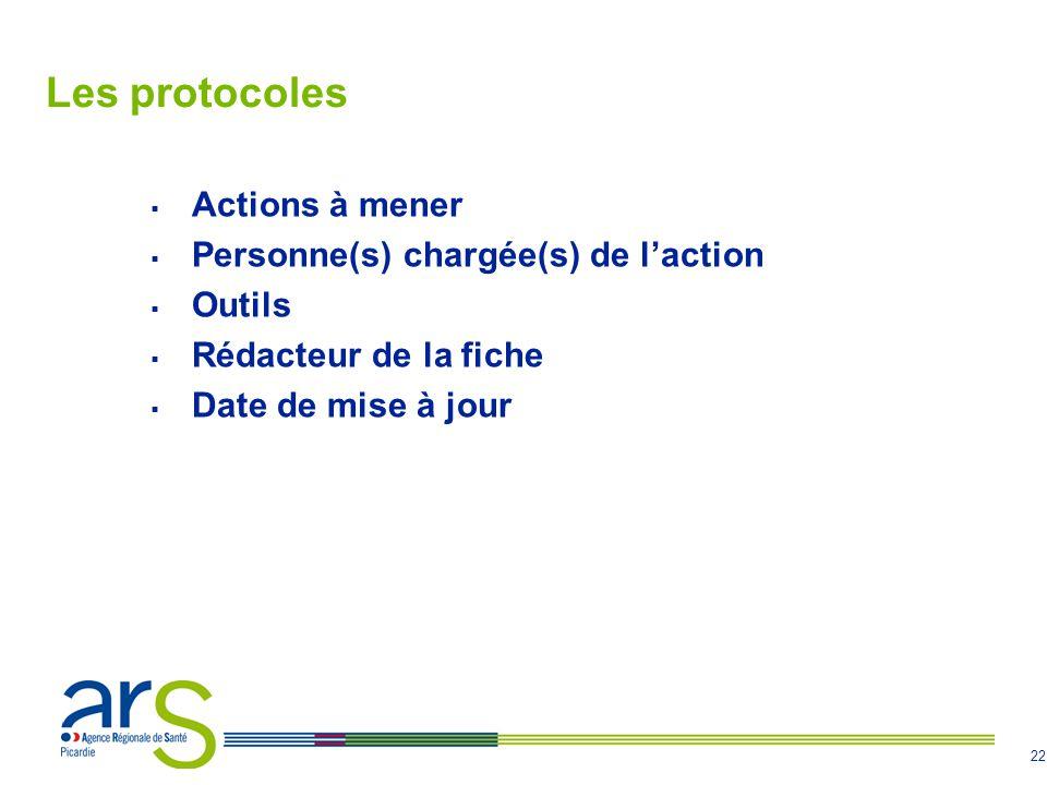 22 Les protocoles Actions à mener Personne(s) chargée(s) de laction Outils Rédacteur de la fiche Date de mise à jour
