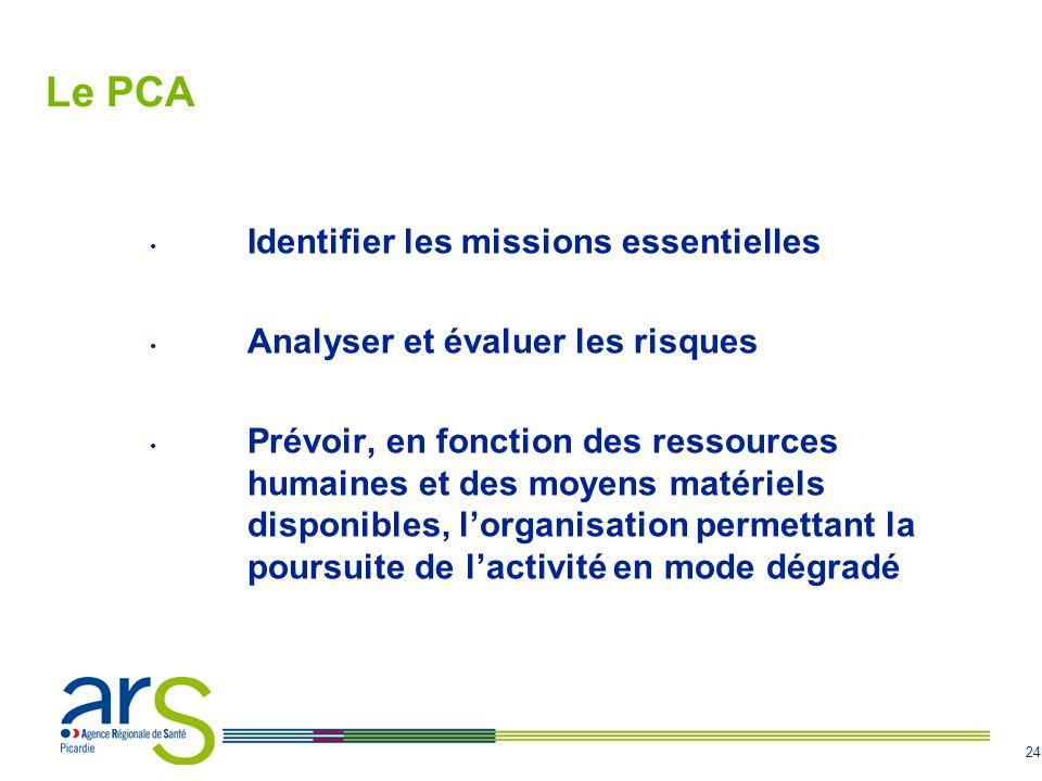 24 Le PCA Identifier les missions essentielles Analyser et évaluer les risques Prévoir, en fonction des ressources humaines et des moyens matériels di