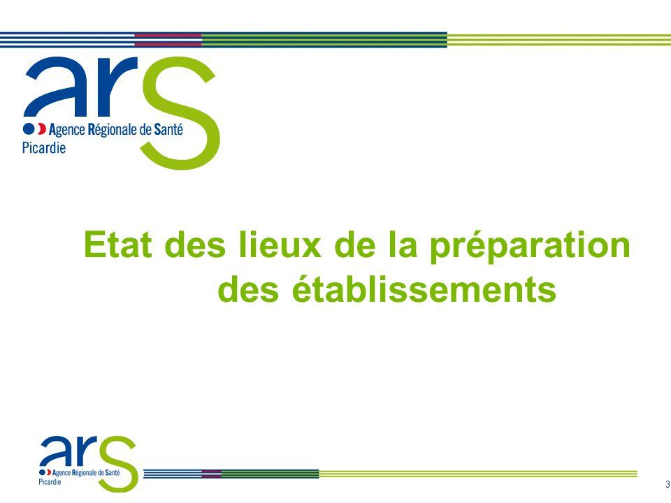 3 Etat des lieux de la préparation des établissements