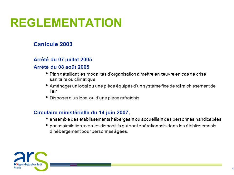 4 REGLEMENTATION Canicule 2003 Arrêté du 07 juillet 2005 Arrêté du 08 août 2005 Plan détaillant les modalités dorganisation à mettre en œuvre en cas d