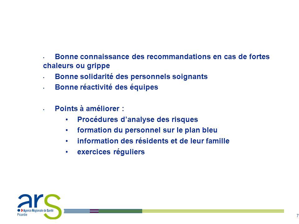 7 Bonne connaissance des recommandations en cas de fortes chaleurs ou grippe Bonne solidarité des personnels soignants Bonne réactivité des équipes Po