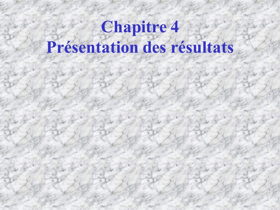 Chapitre 4 Présentation des résultats
