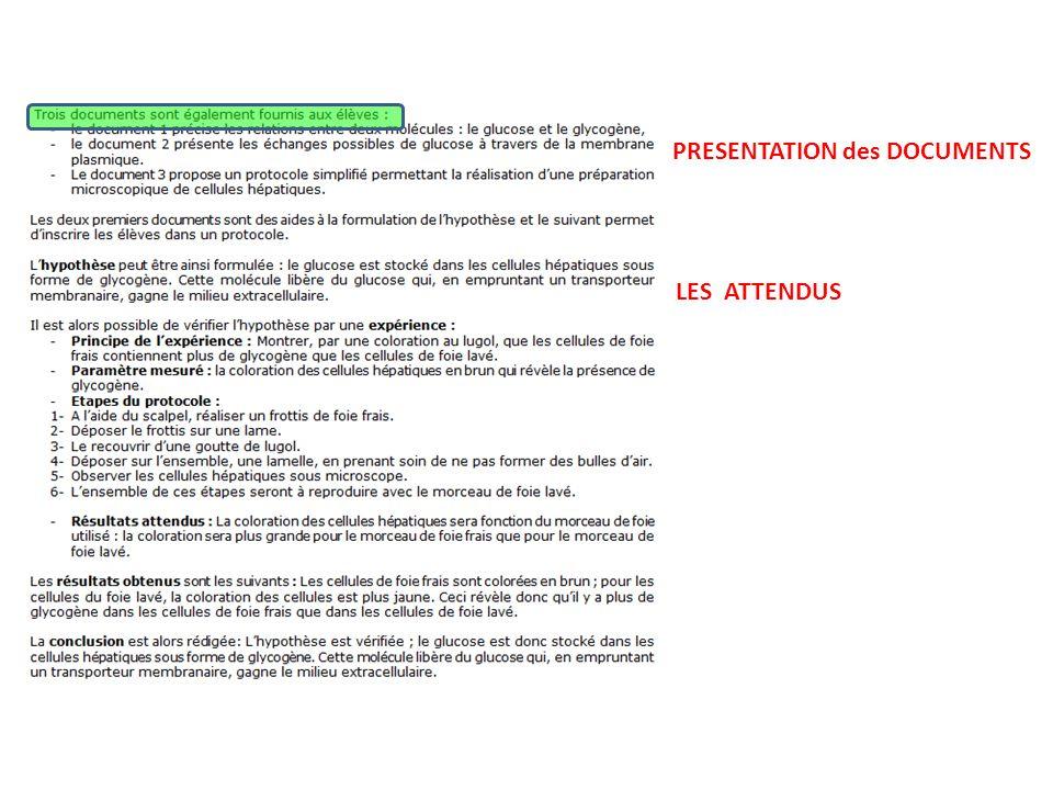 PRESENTATION des DOCUMENTS LES ATTENDUS