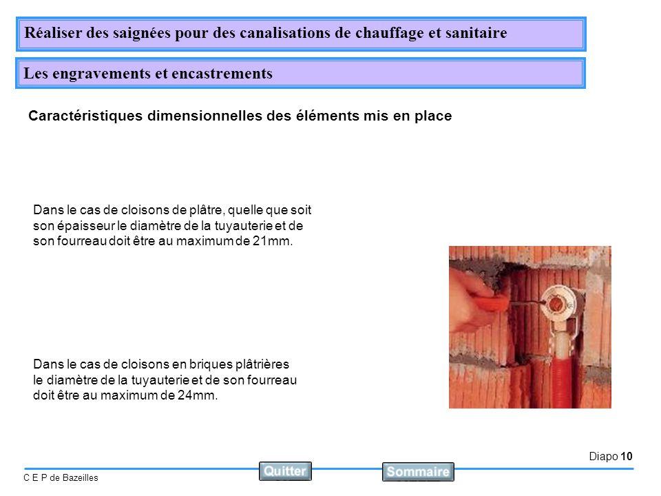 Diapo 10 C E P de Bazeilles Réaliser des saignées pour des canalisations de chauffage et sanitaire Les engravements et encastrements Caractéristiques