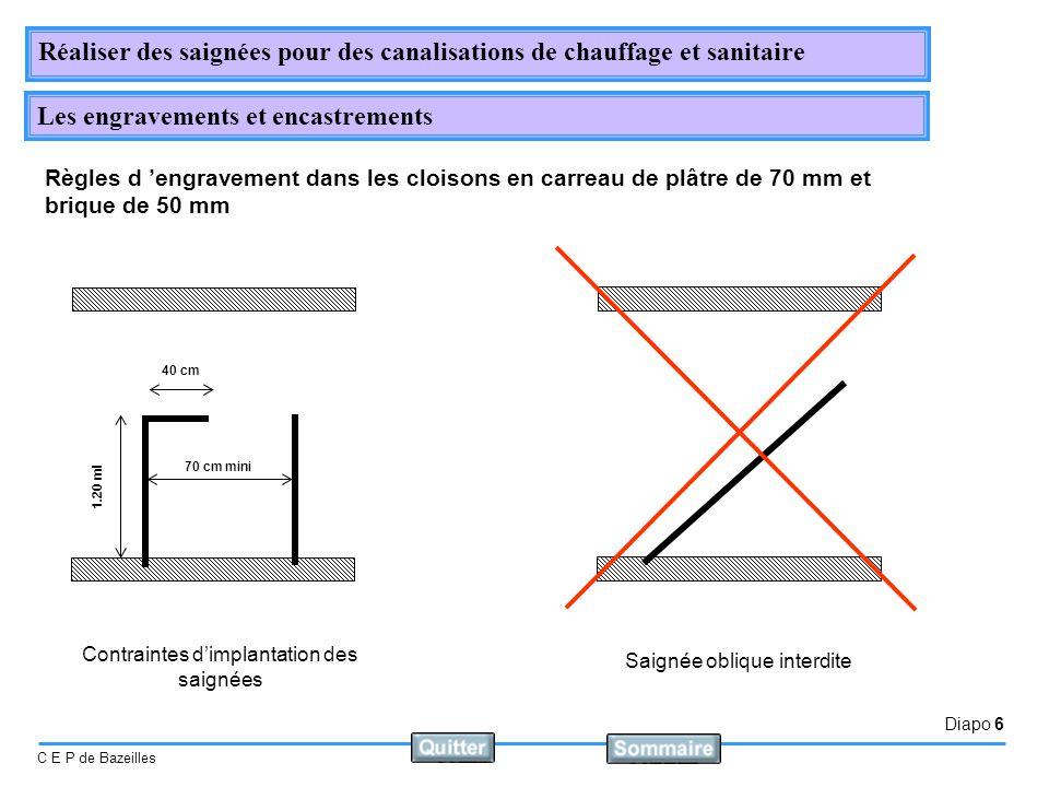 Diapo 6 C E P de Bazeilles Réaliser des saignées pour des canalisations de chauffage et sanitaire Les engravements et encastrements Règles d engraveme