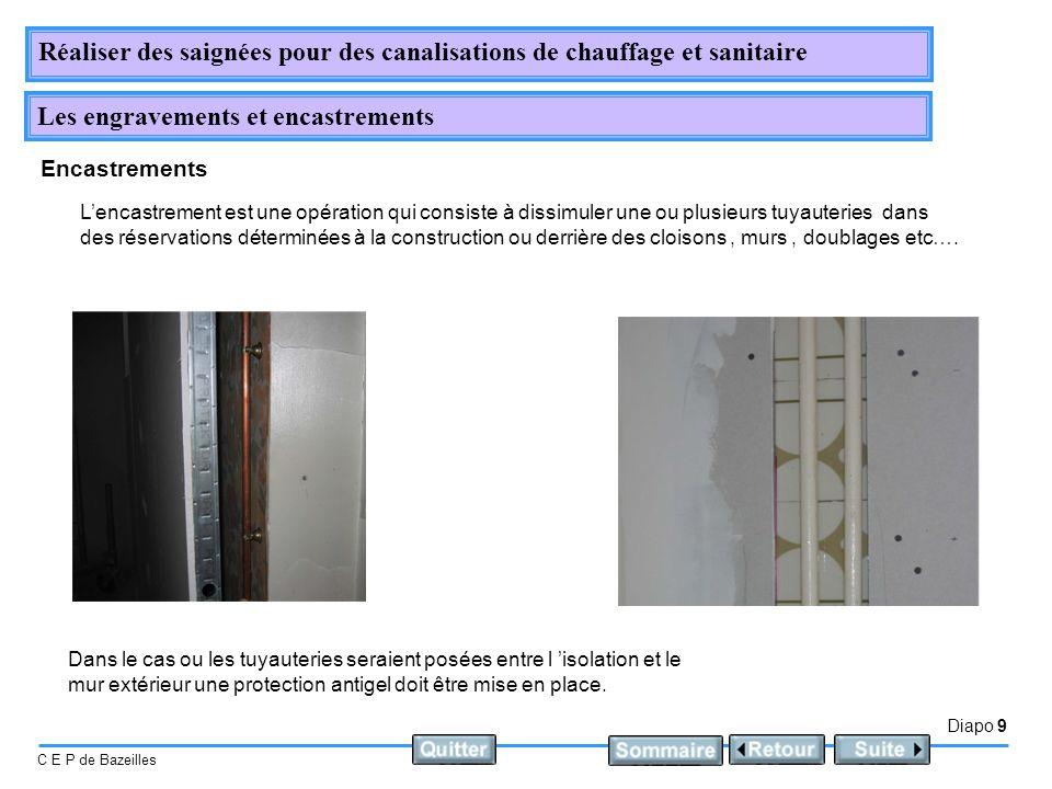 Diapo 9 C E P de Bazeilles Réaliser des saignées pour des canalisations de chauffage et sanitaire Les engravements et encastrements Encastrements Dans