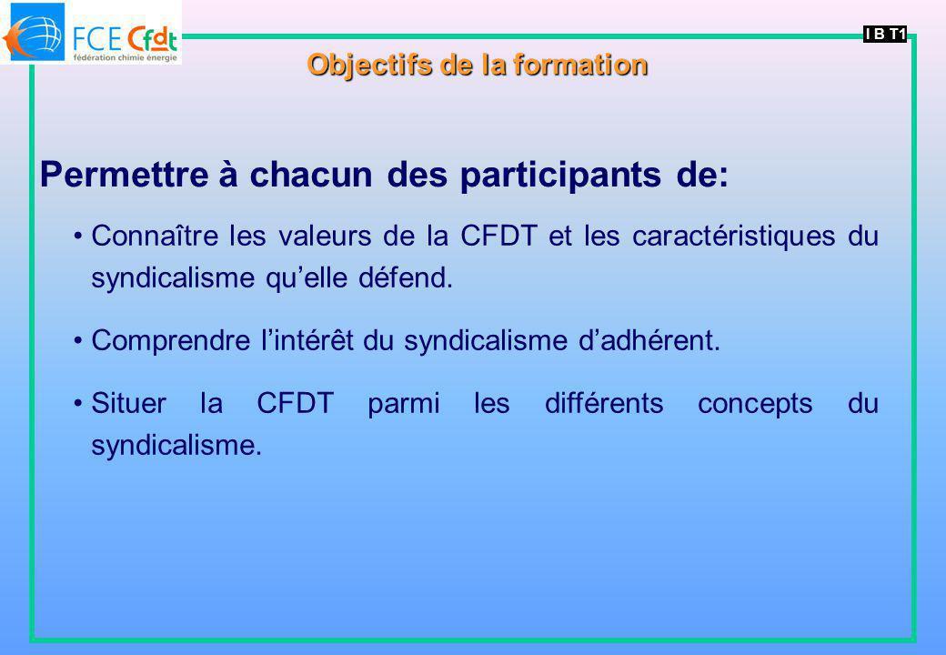 Permettre à chacun des participants de: Connaître les valeurs de la CFDT et les caractéristiques du syndicalisme quelle défend. Comprendre lintérêt du