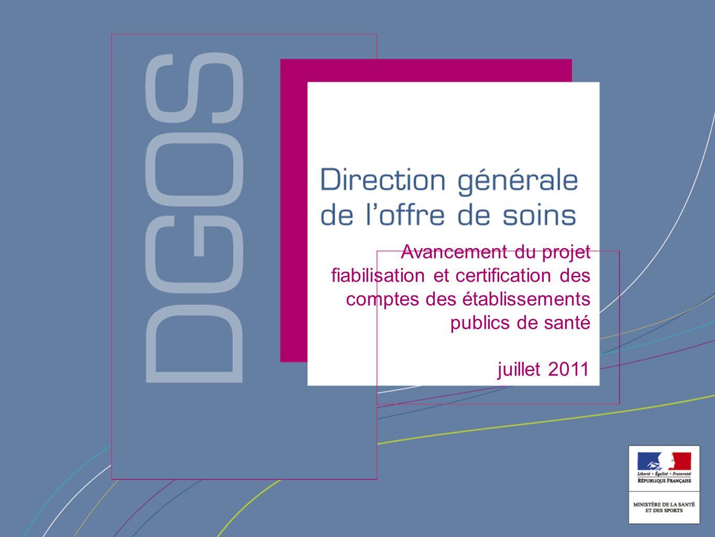 Direction générale de loffre de soin Avancement du projet fiabilisation et certification des comptes des établissements publics de santé juillet 2011