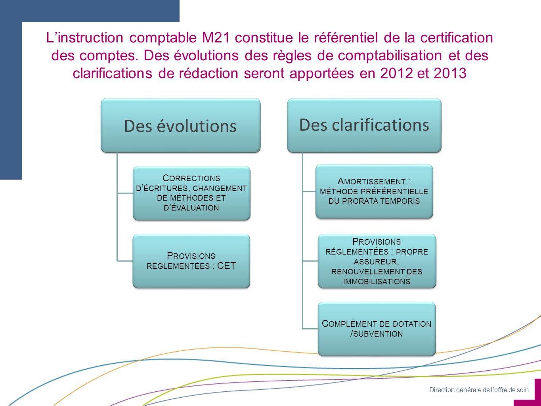 Direction générale de loffre de soin Linstruction comptable M21 constitue le référentiel de la certification des comptes. Des évolutions des règles de