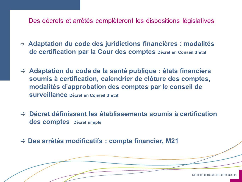Direction générale de loffre de soin Des décrets et arrêtés complèteront les dispositions législatives Adaptation du code des juridictions financières
