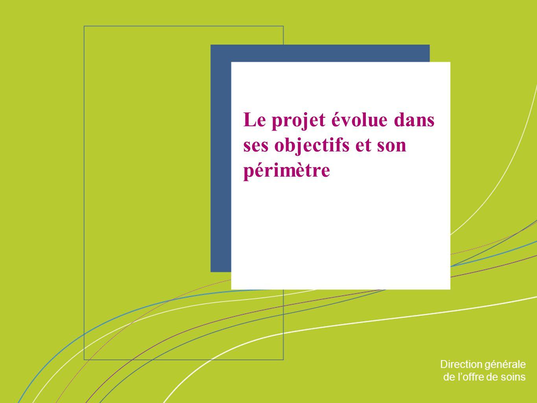 Direction générale de loffre de soin ORGANISATION & MISSIONS Direction générale de loffre de soins Le projet évolue dans ses objectifs et son périmètr