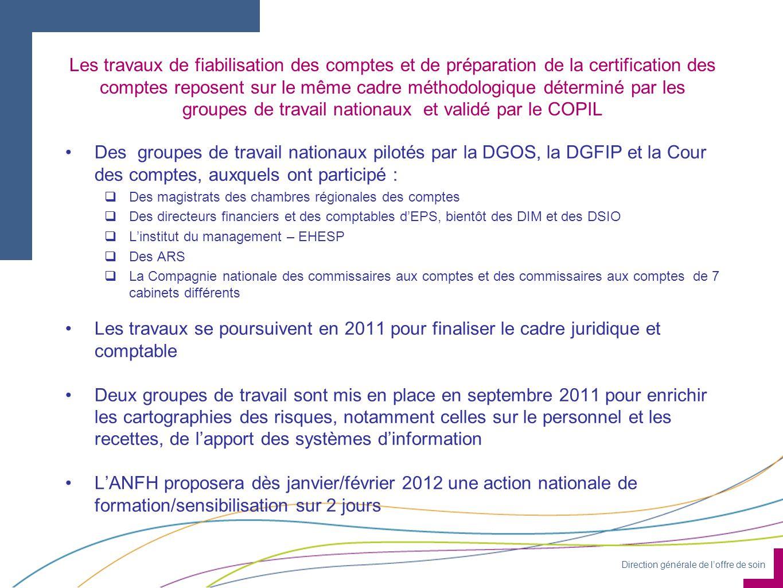 Direction générale de loffre de soin Les travaux de fiabilisation des comptes et de préparation de la certification des comptes reposent sur le même c