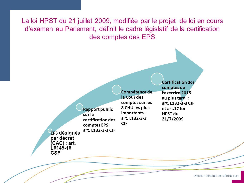 Direction générale de loffre de soin La loi HPST du 21 juillet 2009, modifiée par le projet de loi en cours dexamen au Parlement, définit le cadre lég