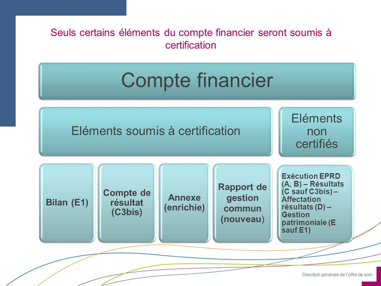 Direction générale de loffre de soin Seuls certains éléments du compte financier seront soumis à certification Compte financier Eléments soumis à cert