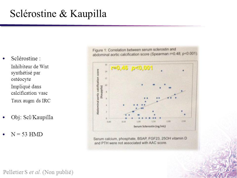 Sclérostine & Kaupilla Sclérostine : Inhibiteur de Wnt synthétisé par ostéocyte Impliqué dans calcification vasc Taux augm ds IRC Obj: Scl/Kaupilla N