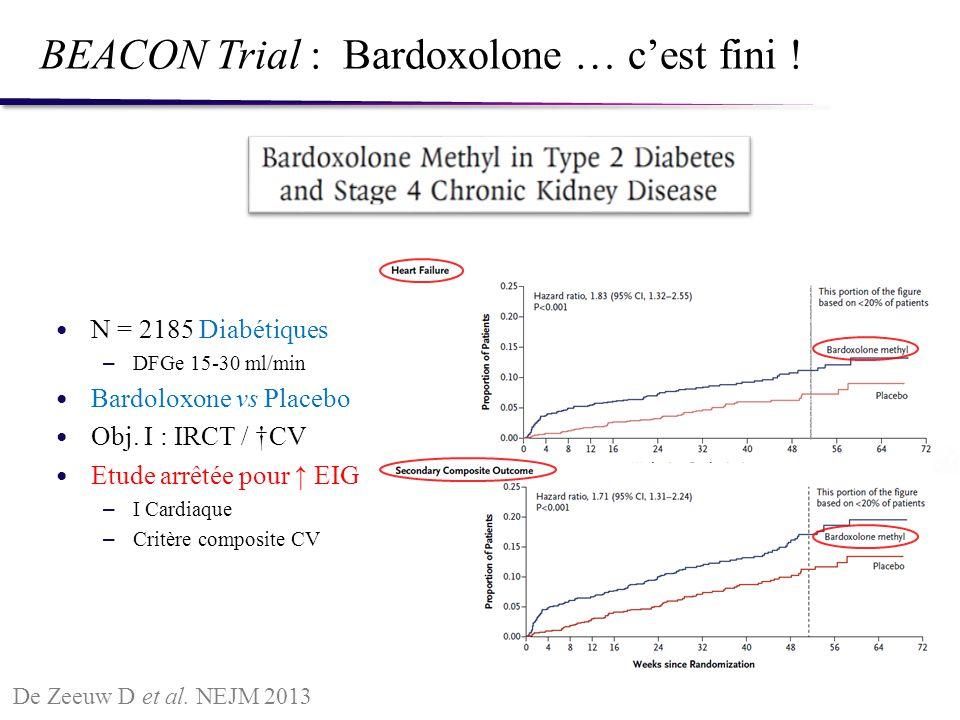 BEACON Trial : Bardoxolone … cest fini ! N = 2185 Diabétiques – DFGe 15-30 ml/min Bardoloxone vs Placebo Obj. I : IRCT / CV Etude arrêtée pour EIG – I