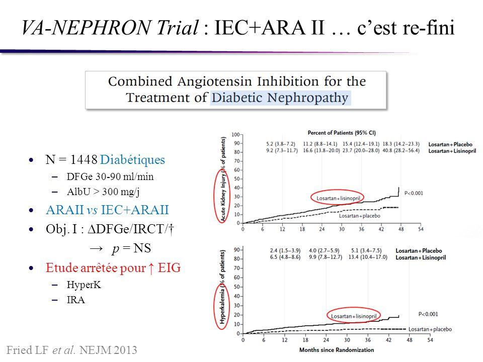 VA-NEPHRON Trial : IEC+ARA II … cest re-fini N = 1448 Diabétiques – DFGe 30-90 ml/min – AlbU > 300 mg/j ARAII vs IEC+ARAII Obj. I : DFGe/IRCT/ p = NS