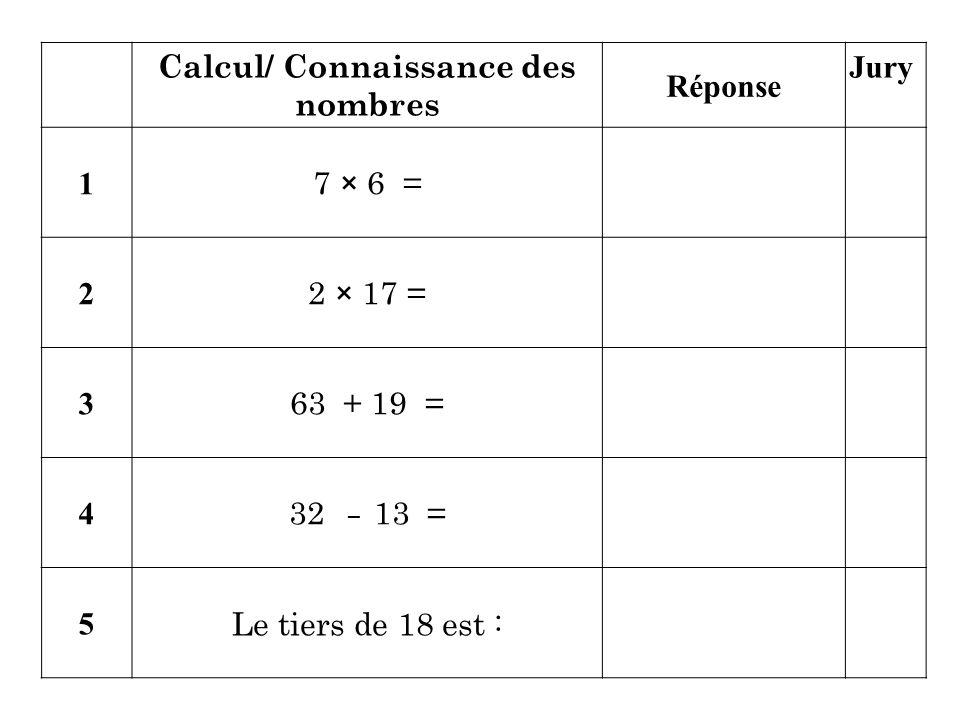 Calcul/ Connaissance des nombres Réponse Jury 1 7 × 6 = 2 2 × 17 = 3 63 + 19 = 4 32 – 13 = 5 Le tiers de 18 est :