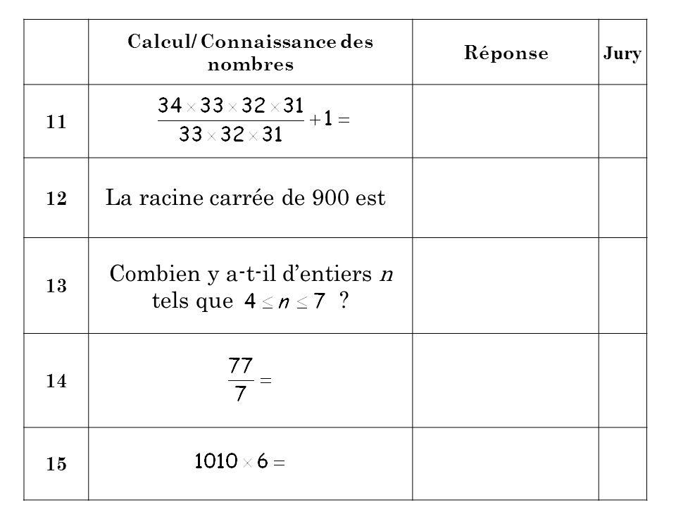 Calcul/ Connaissance des nombres Réponse Jury 11 12 13 Combien y a-t-il dentiers n tels que ? 14 15 La racine carrée de 900 est