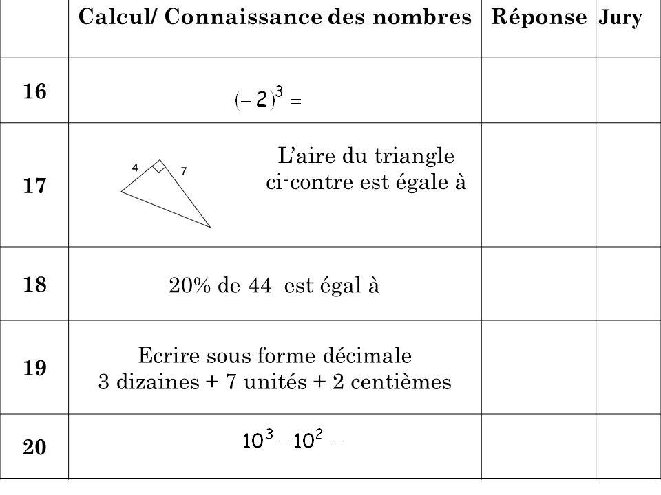 Calcul/ Connaissance des nombresRéponse Jury 16 17 Laire du triangle ci-contre est égale à 18 20% de 44 est égal à 19 Ecrire sous forme décimale 3 dizaines + 7 unités + 2 centièmes 20