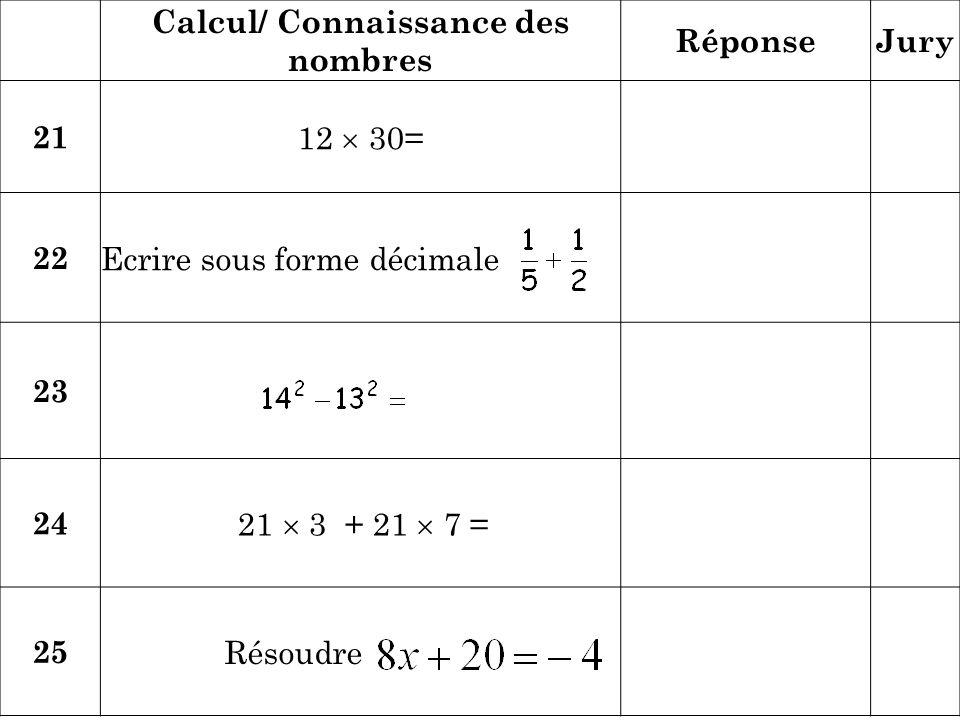 Calcul/ Connaissance des nombres RéponseJury 21 12 30= 22 Ecrire sous forme décimale 23 24 21 3 + 21 7 = 25 Résoudre